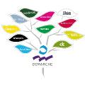 Démarche, Société Coopérative